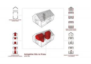 025-compact-karst-house-dekleva-gregori-arhitekti